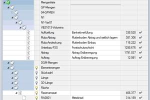 """<div class=""""bildtext"""">Für den Straßen- und Tiefbau typisch sind viele, unterschiedliche Verfahren zur Mengenberechnung, beispielsweise Querprofil- oder DGM-Mengen. Diese Ergebnisse können fortan innerhalb der neu konzipierten, zentralen Liste abgelegt und, wann immer erforderlich, per Drag &amp; Drop Positionen im Leistungsverzeichnis (LV) zugewiesen werden.</div>"""
