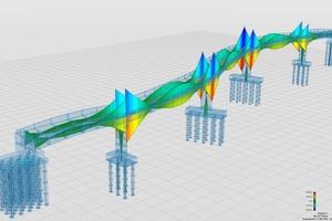 """<div class=""""bildtext"""">In """"Allplan Bridge 2020"""" wird das statische Modell automatisch aus dem geometrischen Modell abgeleitet. Der Ingenieur behält die volle Kontrolle darüber, welche Bauteile zum Tragverhalten beitragen und welche nur Lasten darstellen. </div>"""
