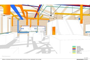 """<div class=""""bildtext"""">""""SketchUp Pro""""-Modell der Schreinerhalle inklusive Medienversorgungen</div>"""