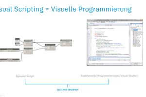 """<div class=""""bildtext"""">Mit """"Dynamo Script"""" (links im Bild) muss nicht mehr aufwendig programmiert werden; es reicht aus, Logiken sinnvoll miteinander zu verknüpfen.</div>"""